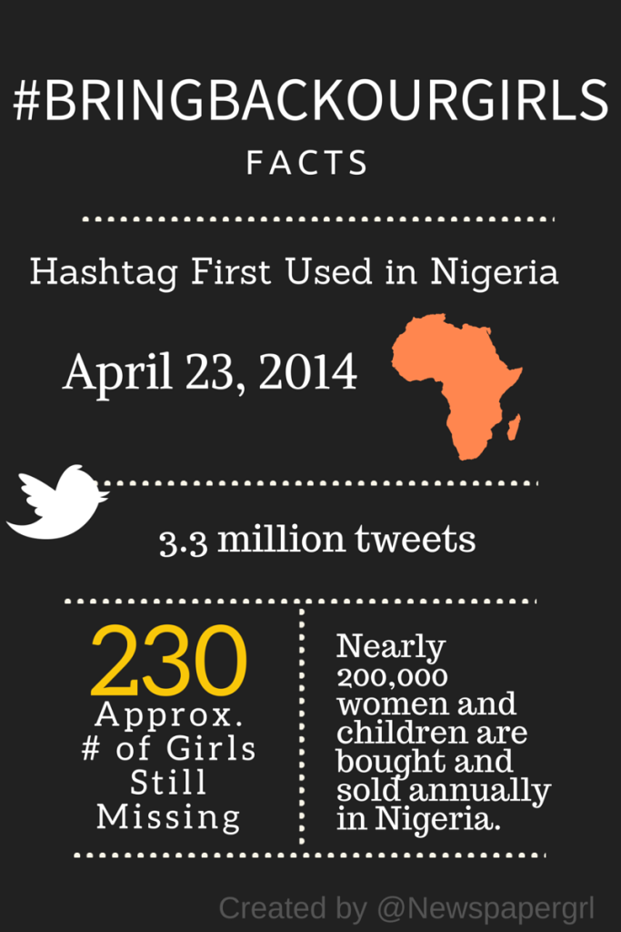 #bringbackourgirls facts