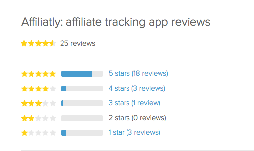 Affiliatly Reviews