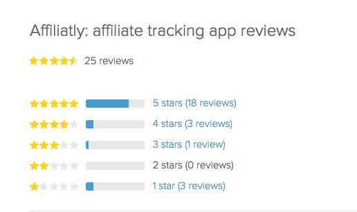 Affiliatly Reviews